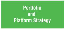 button-op-porf-platform